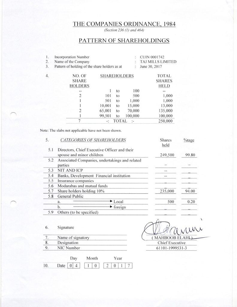tcm pattern of shareholding